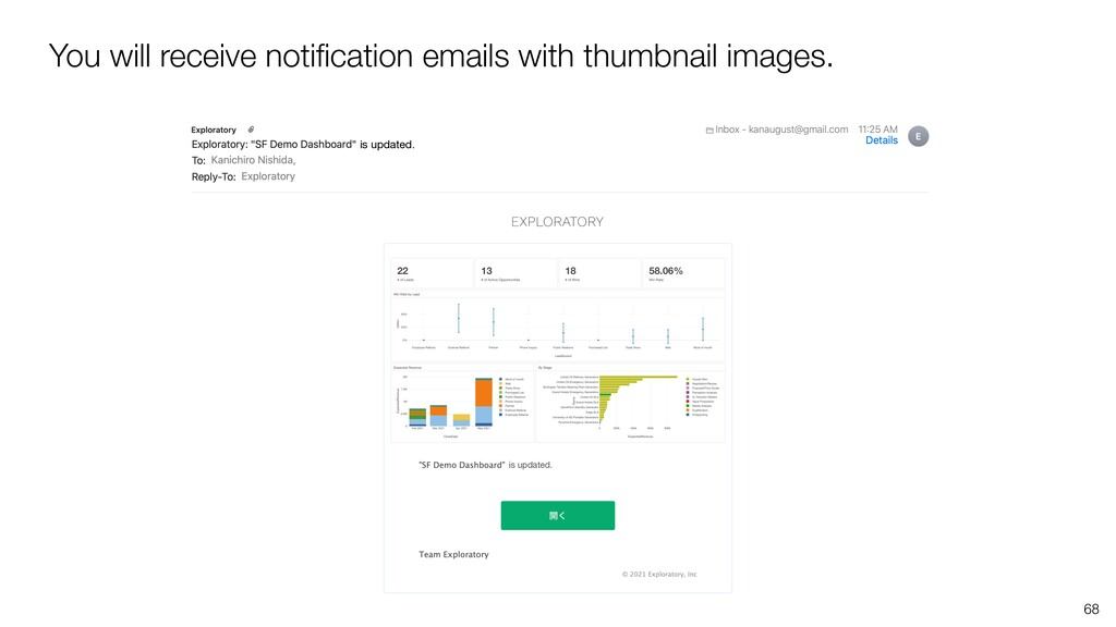 You will receive notification emails with thumbn...