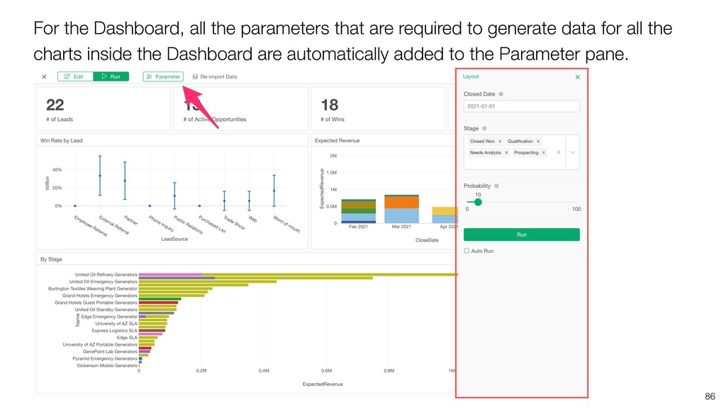 For the Dashboard, all the parameters that are ...