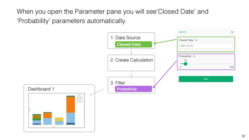 92 Closed Date 1. Data Source 2. Create Calcula...