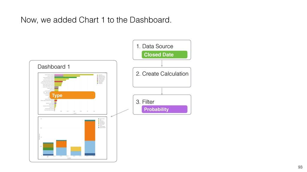 93 Closed Date 1. Data Source 2. Create Calcula...