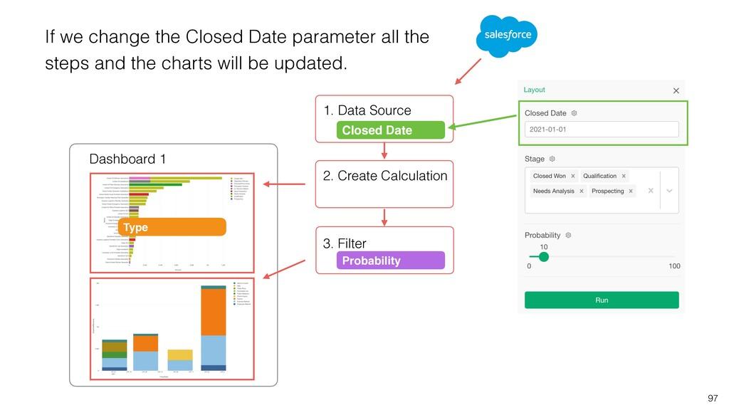 Dashboard 1 Type 97 Closed Date 1. Data Source ...