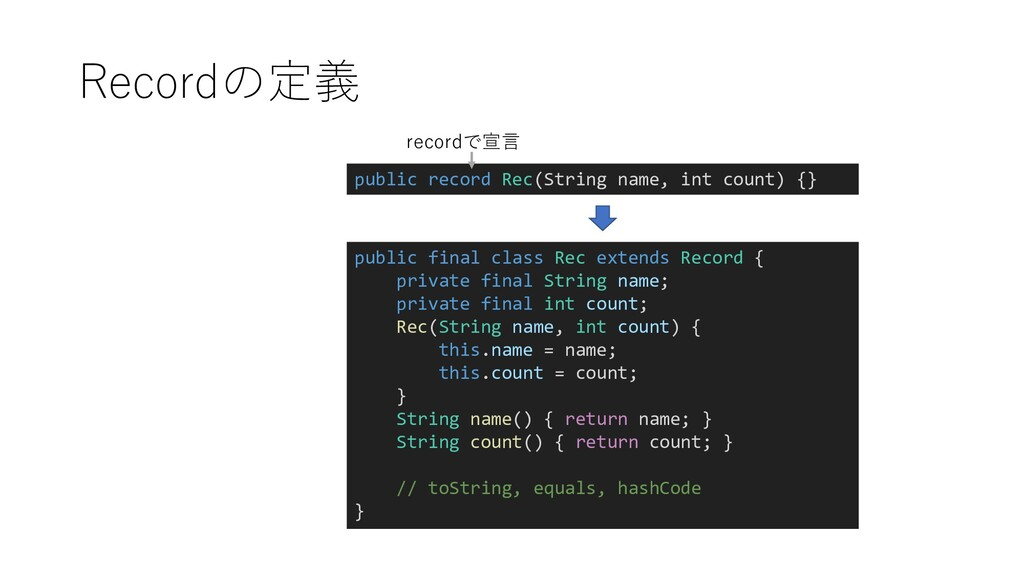 Recordの定義 public record Rec(String name, int co...