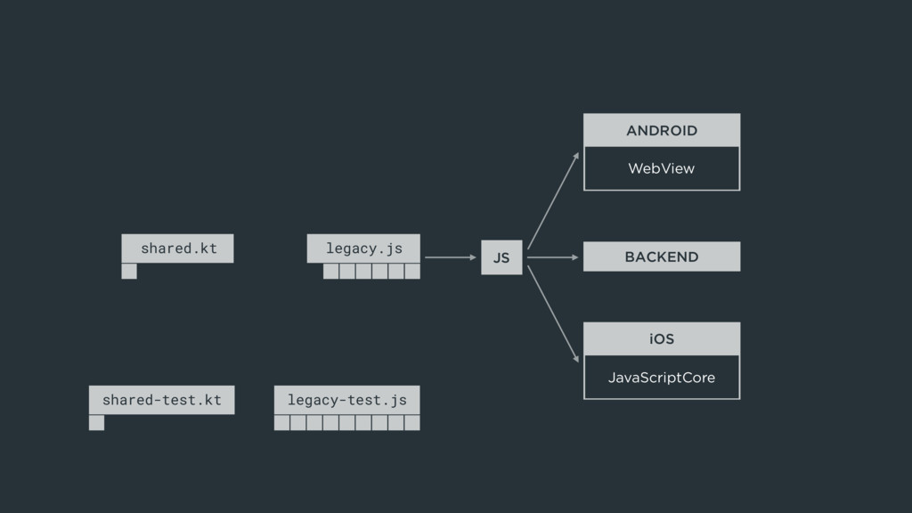 legacy-test.js ANDROID WebView iOS JavaScriptCo...
