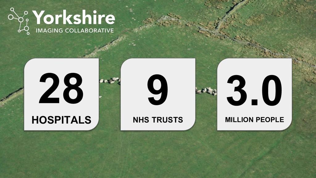 28 HOSPITALS 9 NHS TRUSTS 3.0 MILLION PEOPLE