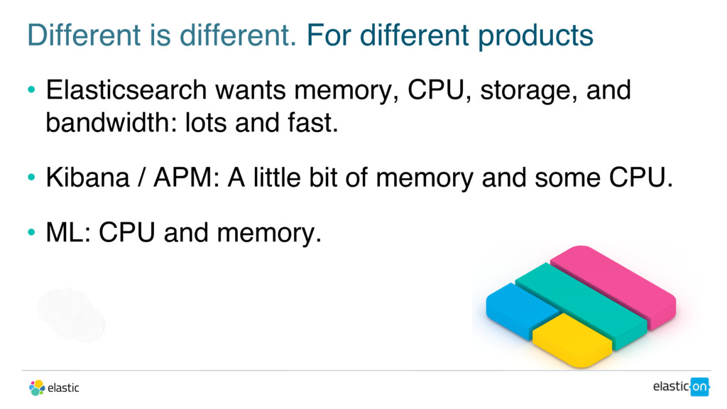 For different products • Elasticsearch wants me...