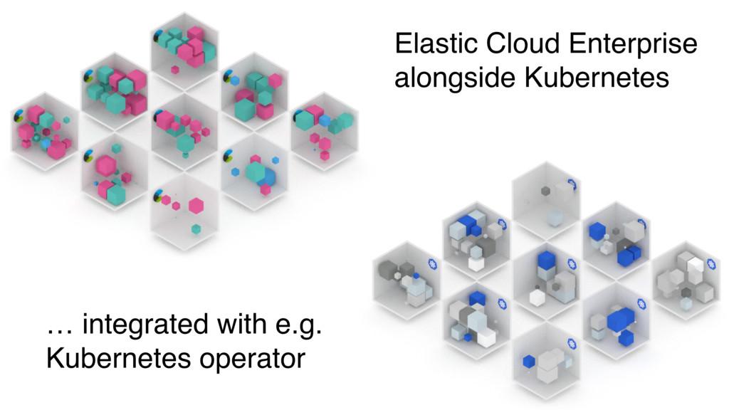 Elastic Cloud Enterprise alongside Kubernetes …...