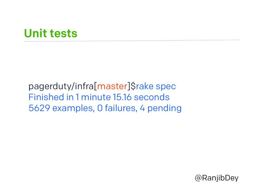 Unit tests @RanjibDey pagerduty/infra[master]$r...