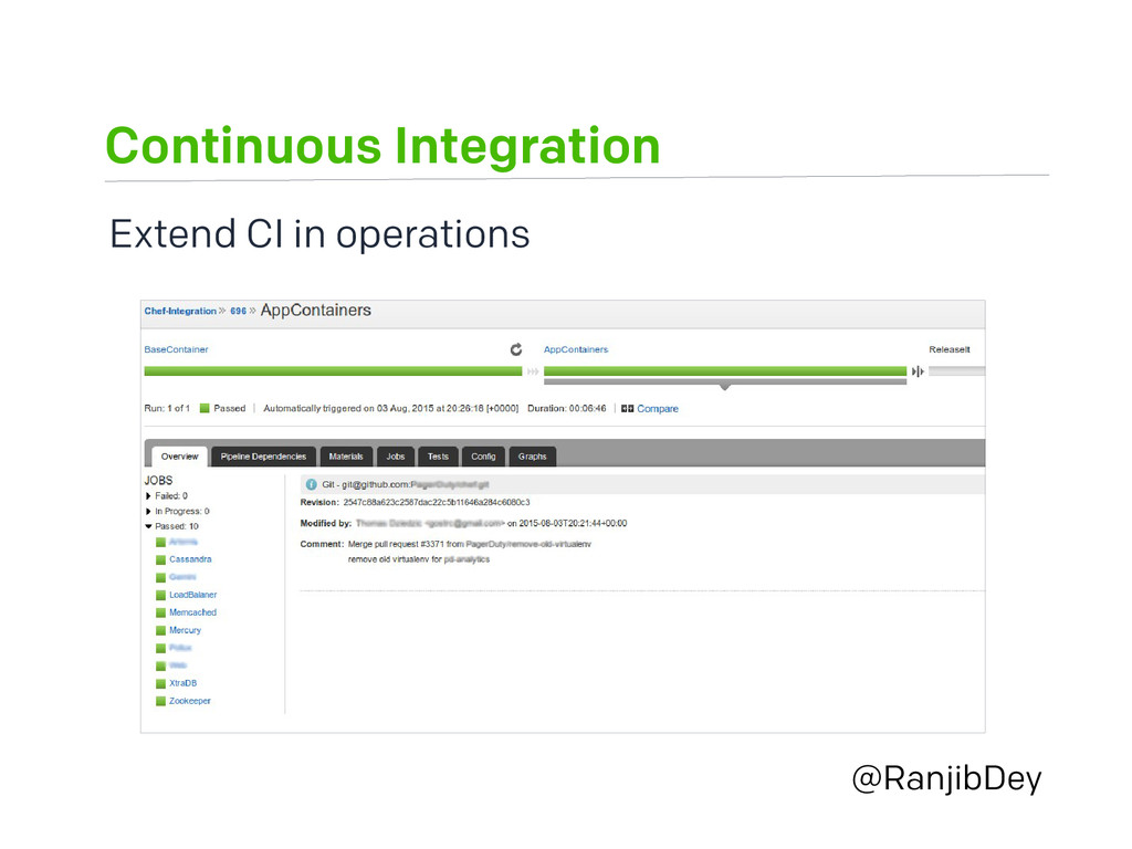 Continuous Integration @RanjibDey Extend CI in ...