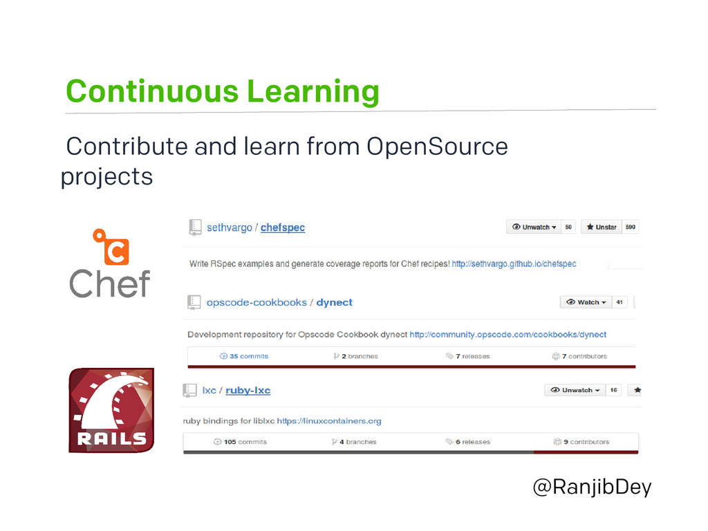 Continuous Learning @RanjibDey Contribute and l...