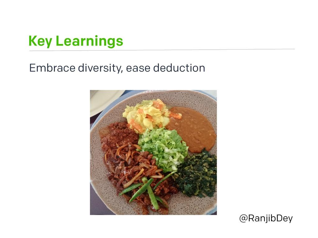 Key Learnings @RanjibDey Embrace diversity, eas...
