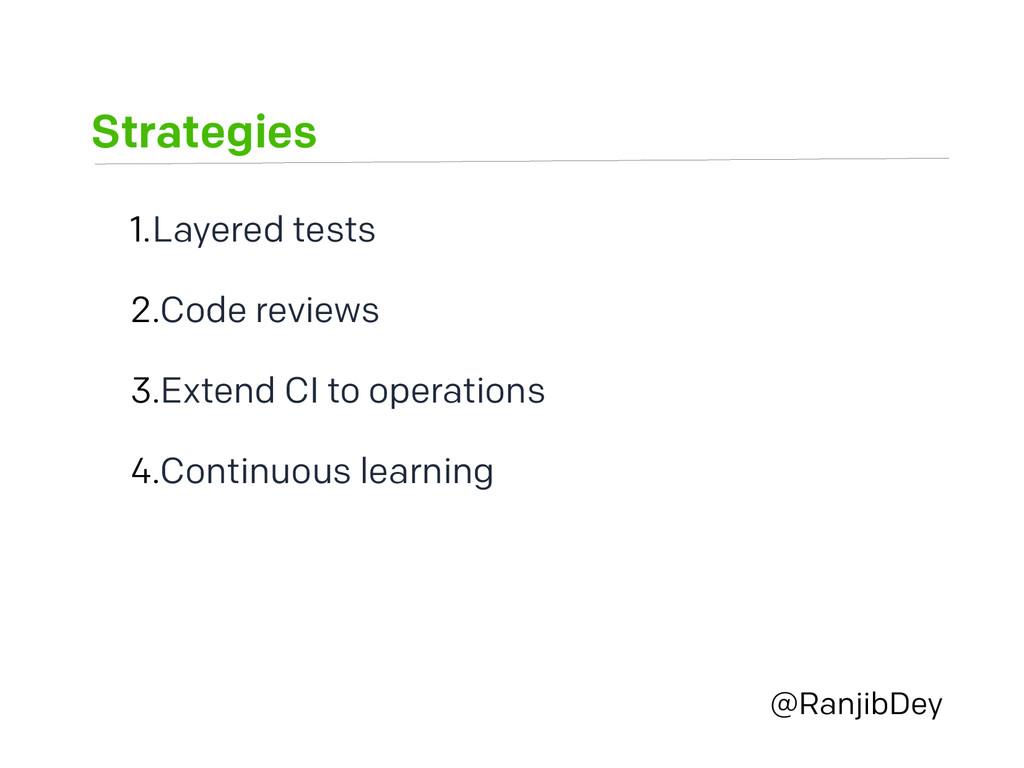 Strategies @RanjibDey 1.Layered tests 2.Code re...
