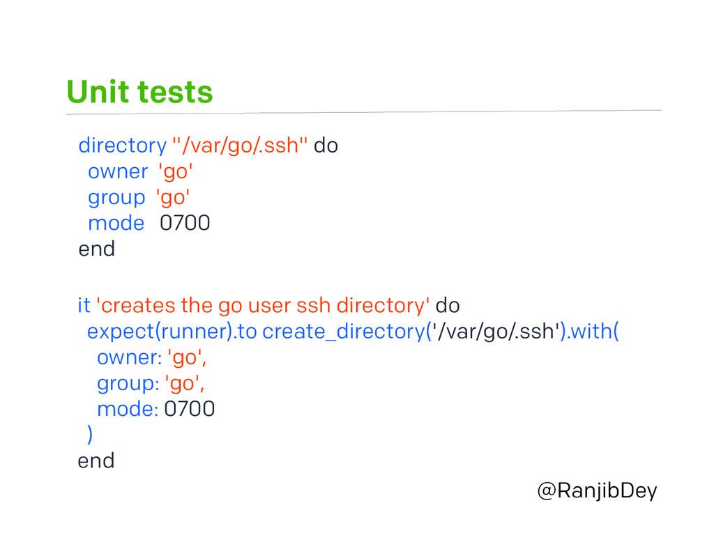 "Unit tests @RanjibDey directory ""/var/go/.ssh"" ..."