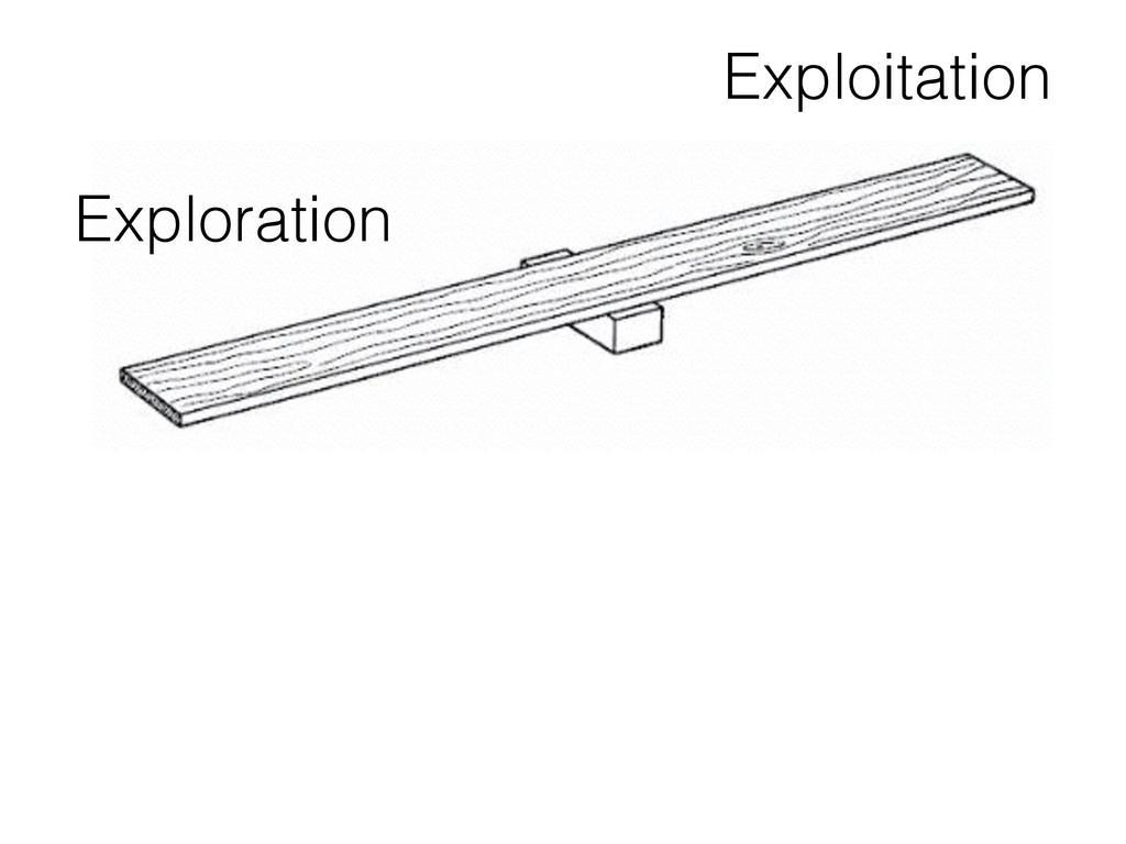 Exploitation Exploration