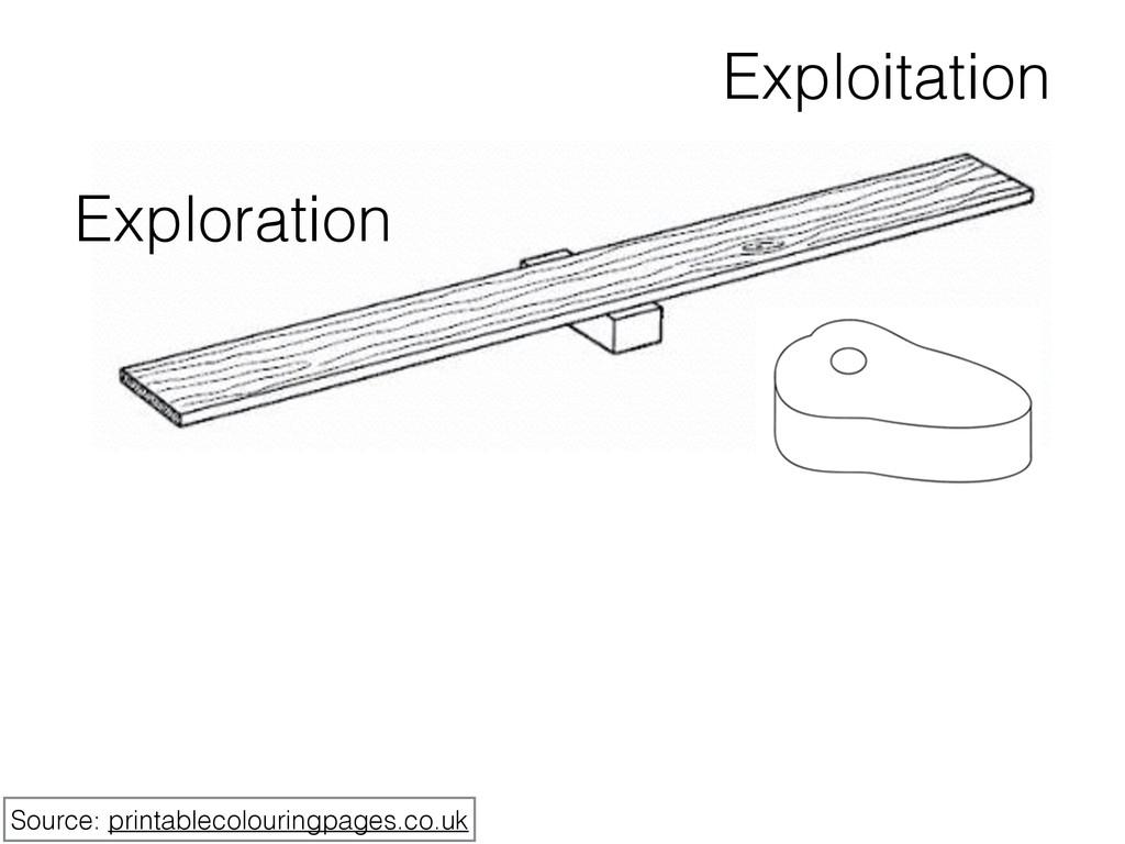 Exploitation Exploration Source: printablecolou...