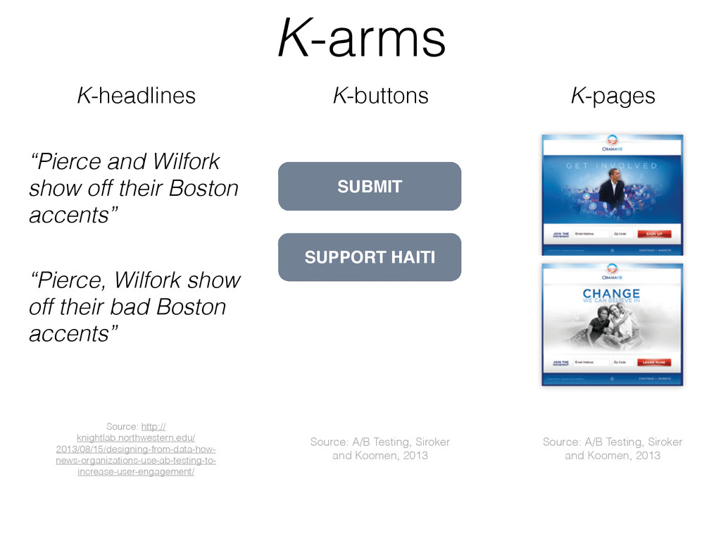 K-arms K-buttons SUBMIT SUPPORT HAITI Source: A...