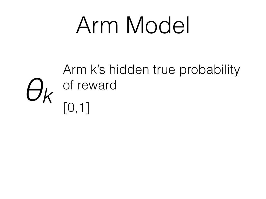 Arm k's hidden true probability of reward θk [0...