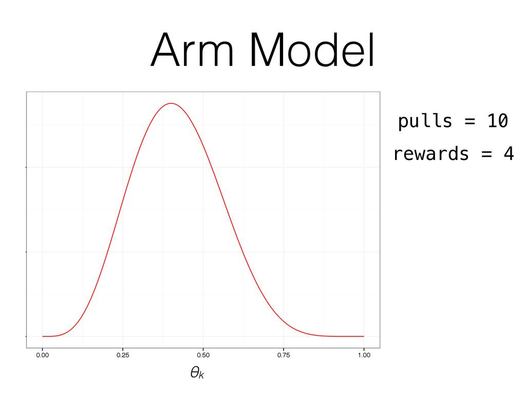0 1 2 0.00 0.25 0.50 0.75 1.00 Arm Model pulls ...