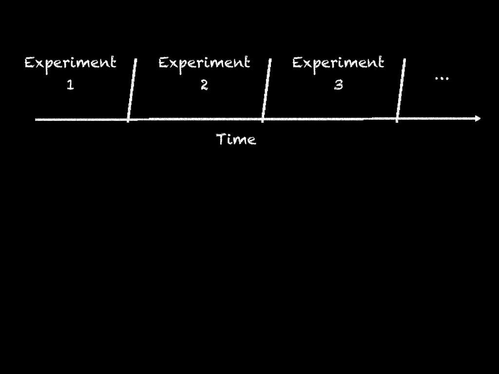 Experiment 1 Time Experiment 2 Experiment 3 …