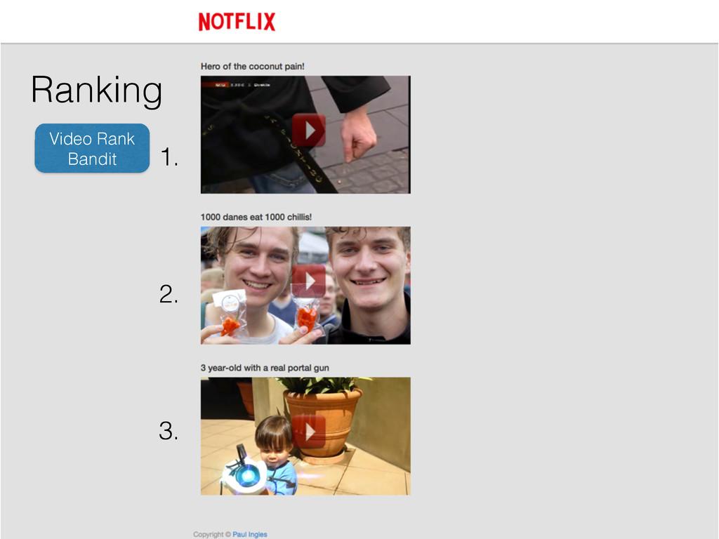 Ranking 1. 2. 3. Video Rank Bandit