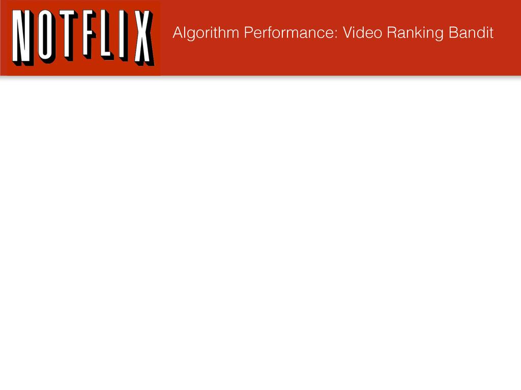 Algorithm Performance: Video Ranking Bandit