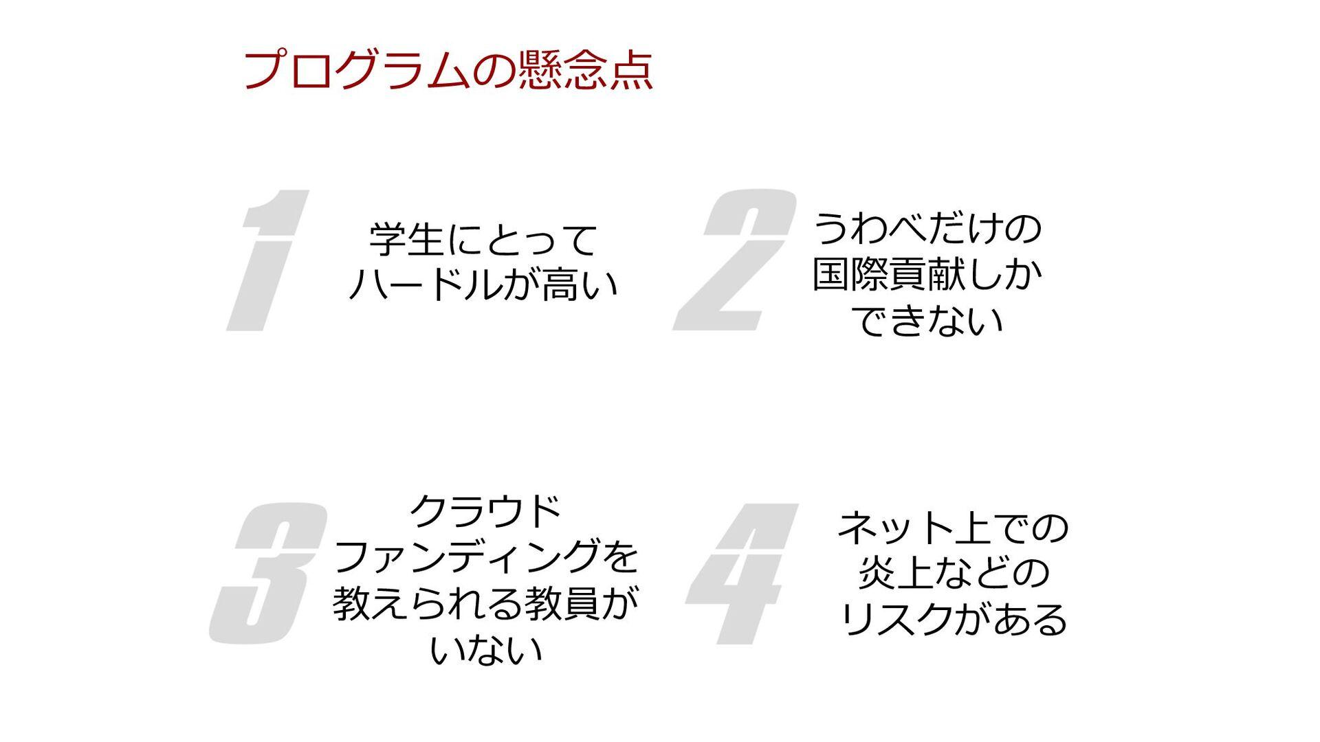 現在提供している、 オンラインプログラムの紹介 カンボジアの商品を、 ⽇本⼈相⼿に クラウドフ...