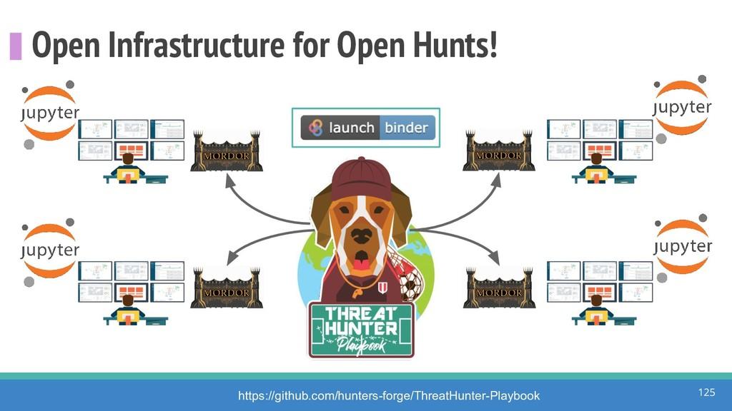 Open Infrastructure for Open Hunts! 125 https:/...