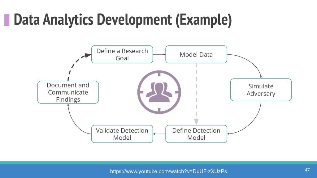 Data Analytics Development (Example) 47 Define a...
