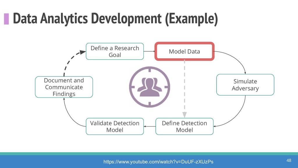 Data Analytics Development (Example) 48 Define a...