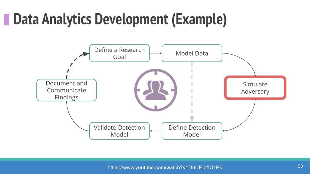 Data Analytics Development (Example) 50 Define a...