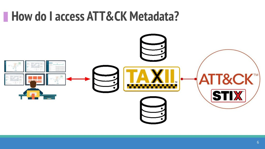 How do I access ATT&CK Metadata? 6