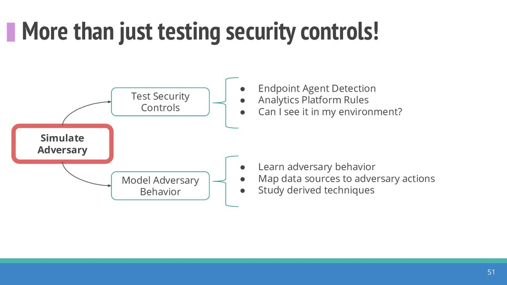 More than just testing security controls! 51 Si...