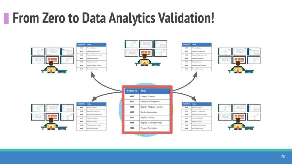 From Zero to Data Analytics Validation! 76