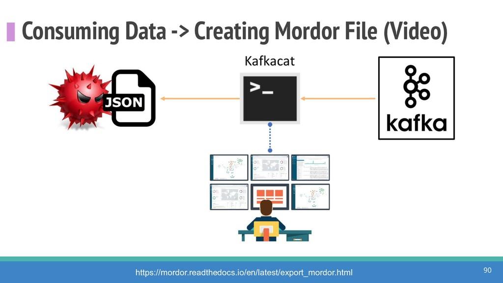 Consuming Data -> Creating Mordor File (Video) ...