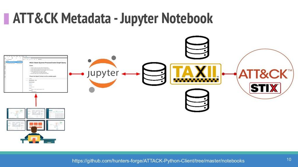 ATT&CK Metadata - Jupyter Notebook https://gith...