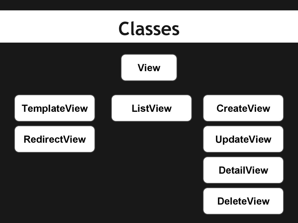 Classes View TemplateView RedirectView ListView...