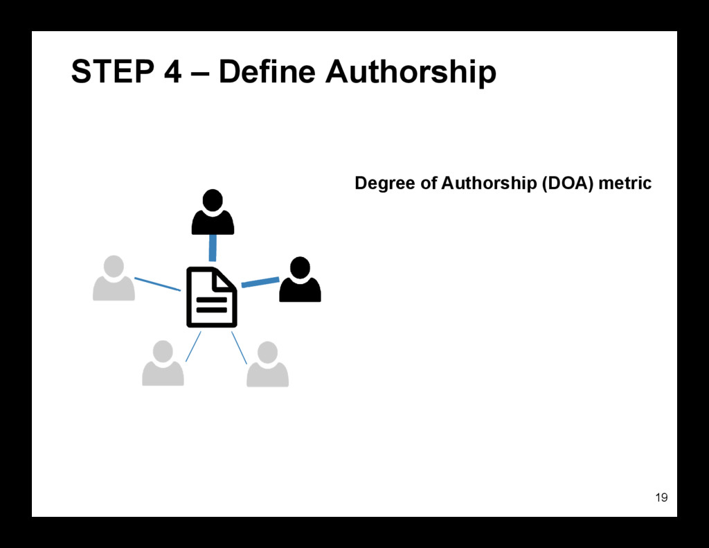 STEP 4 – Define Authorship 19 Degree of Authors...