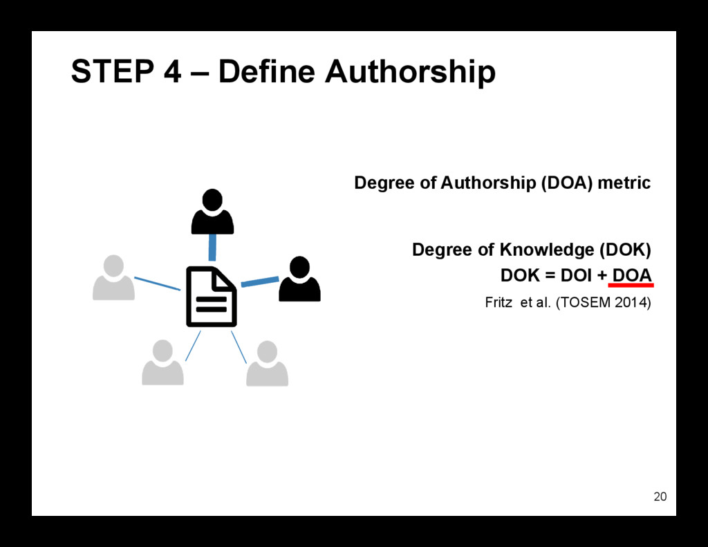 STEP 4 – Define Authorship 20 Degree of Authors...