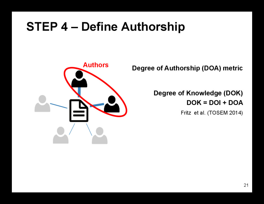 STEP 4 – Define Authorship 21 Degree of Authors...