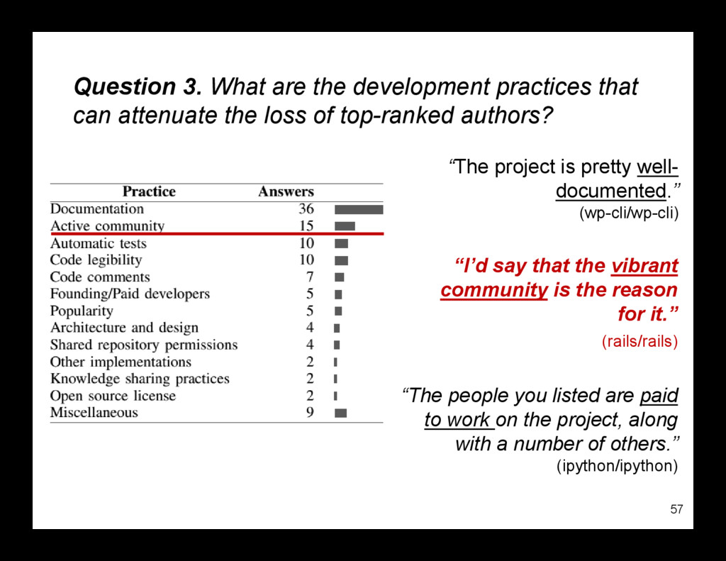 Question 3. What are the development practices ...