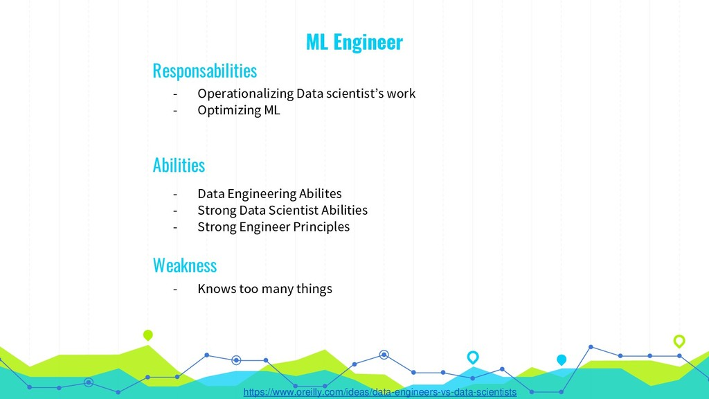 ML Engineer - Operationalizing Data scientist's...