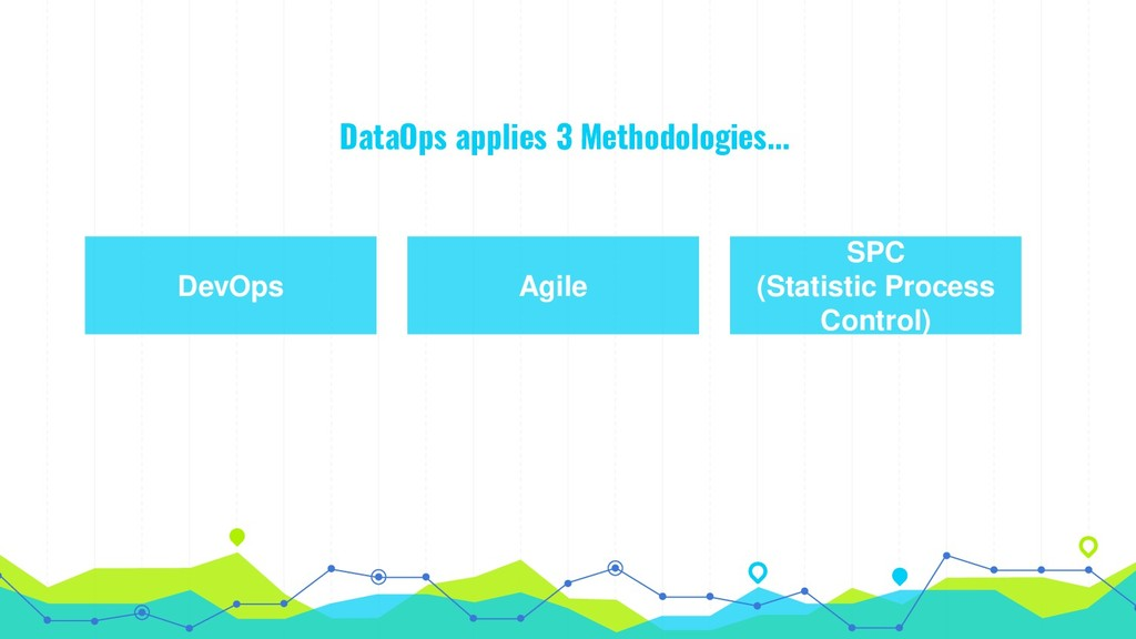 DataOps applies 3 Methodologies... DevOps Agile...