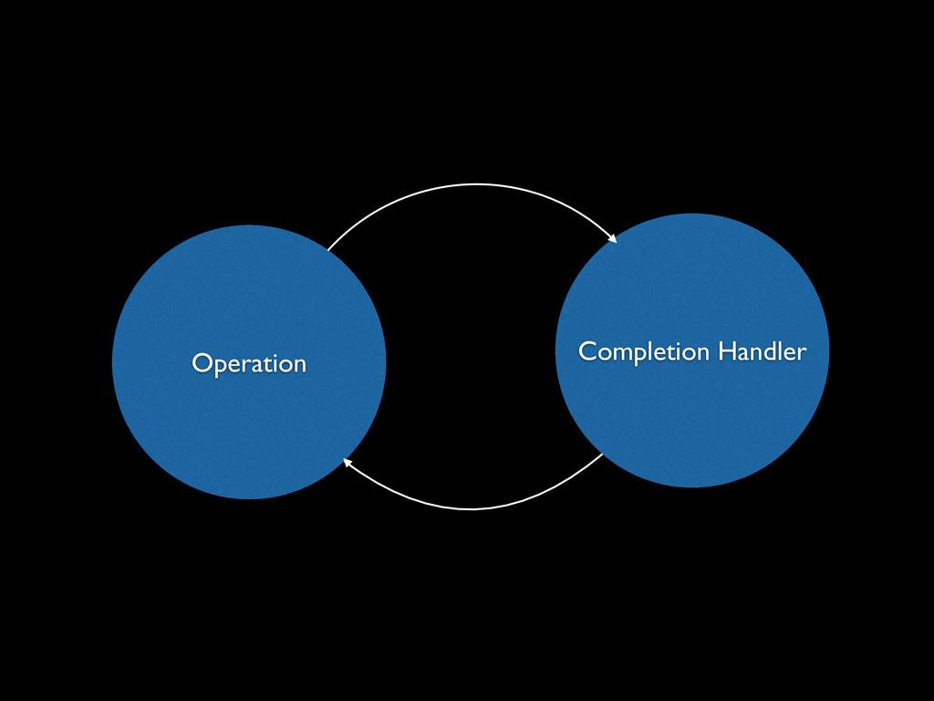 Operation Completion Handler