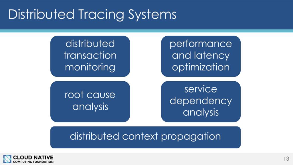 13 performance and latency optimization distrib...