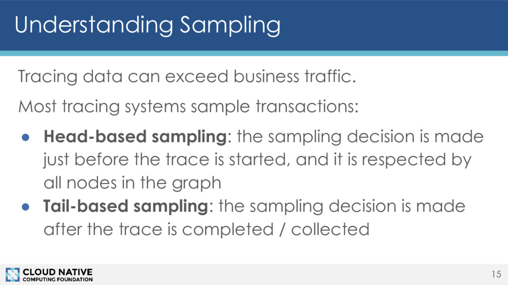 Understanding Sampling Tracing data can exceed ...