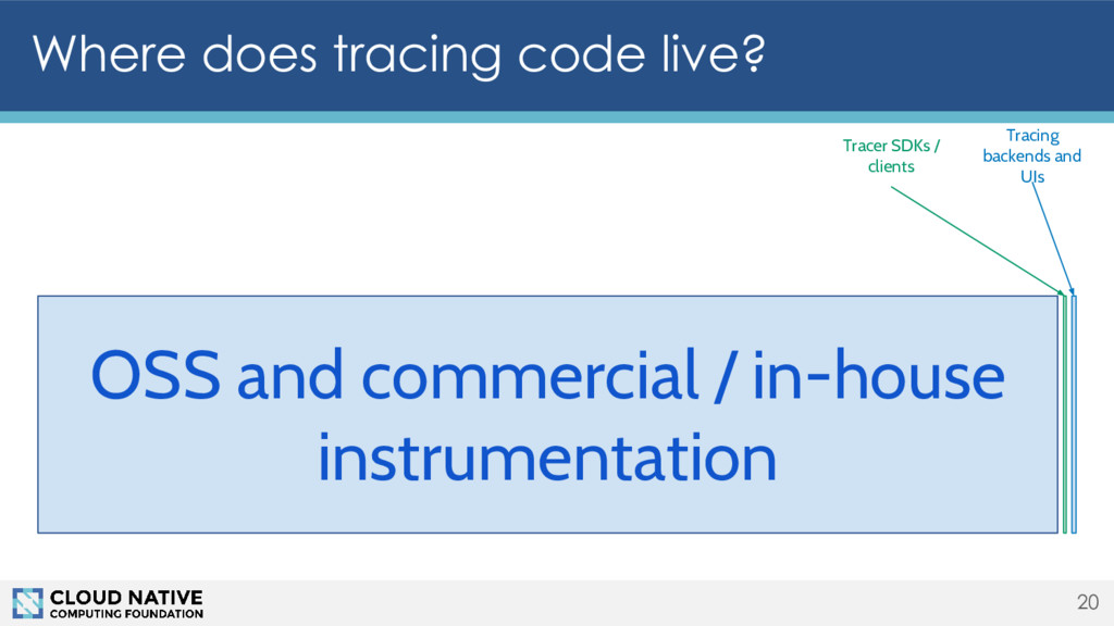 Where does tracing code live? 20 OSS and commer...