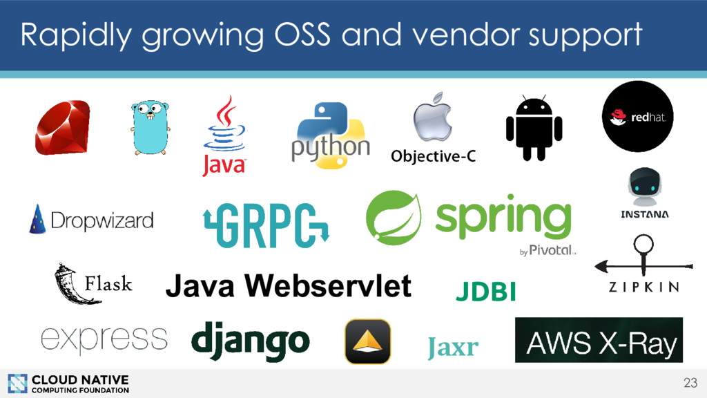 Rapidly growing OSS and vendor support 23 JDBI ...