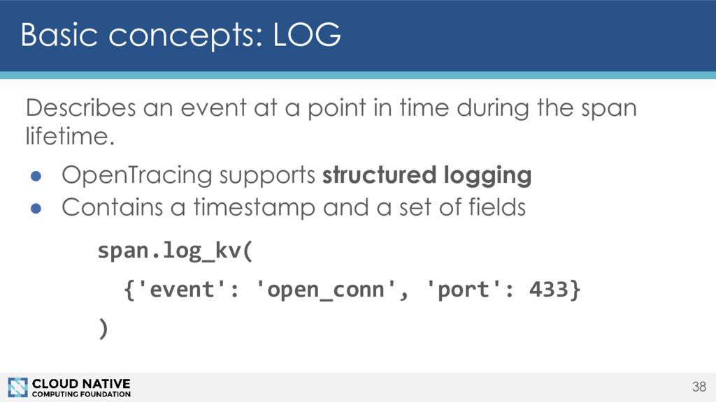 Basic concepts: LOG 38 Describes an event at a ...