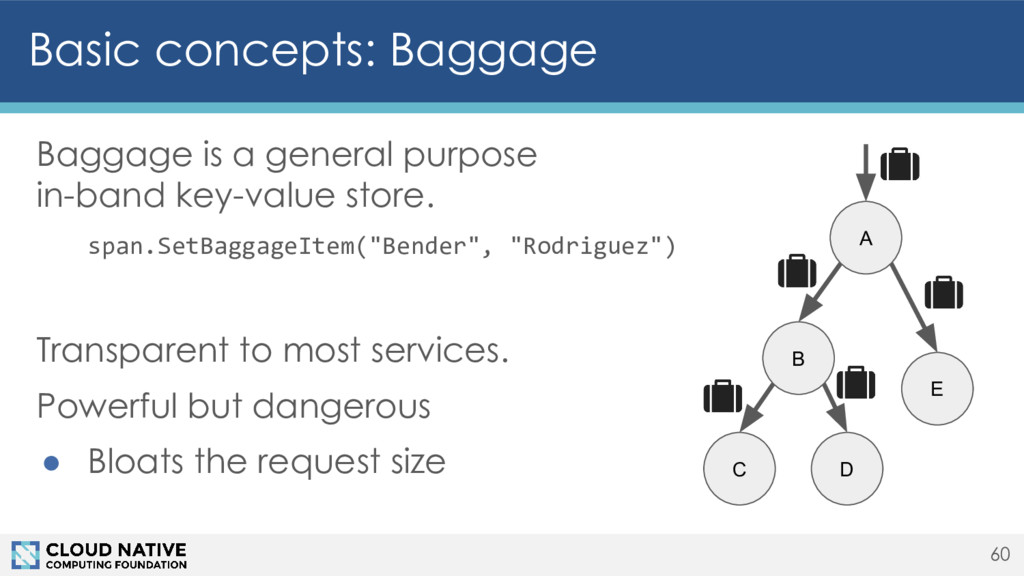Baggage is a general purpose in-band key-value ...