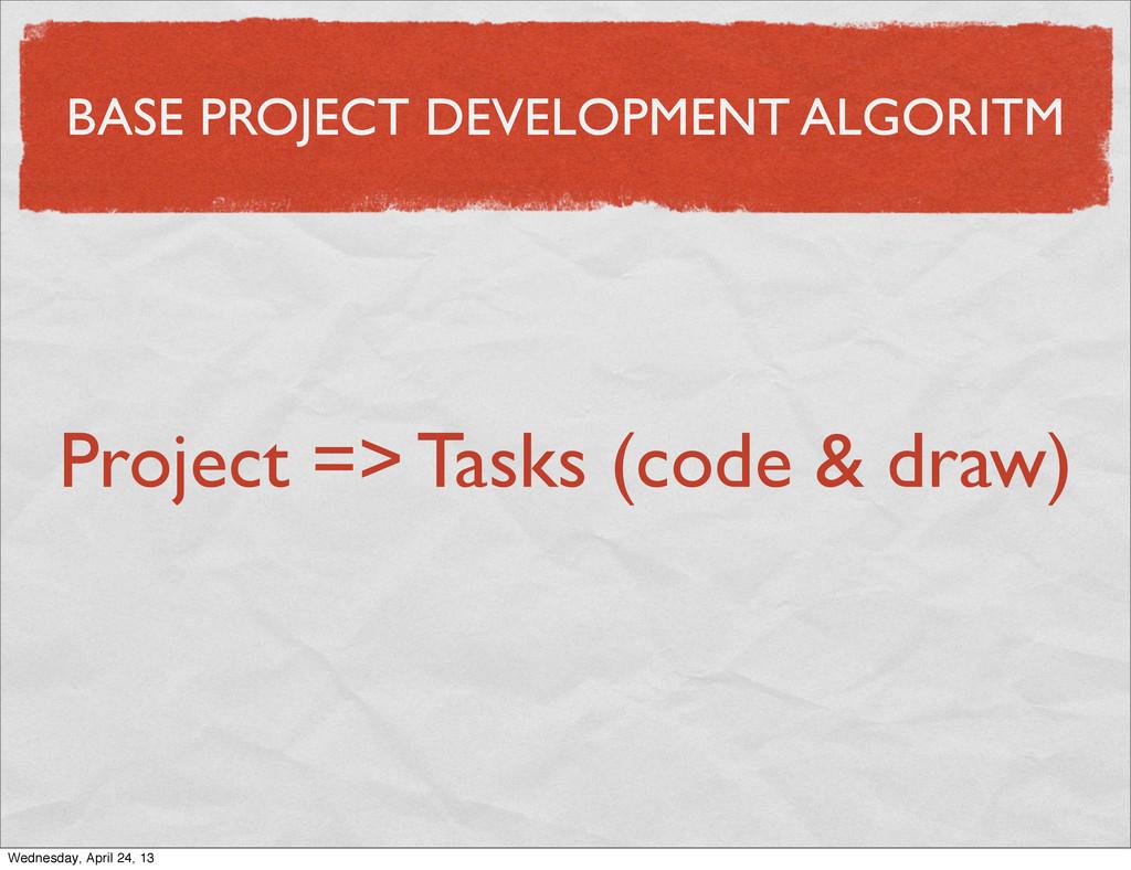 BASE PROJECT DEVELOPMENT ALGORITM Project => Ta...