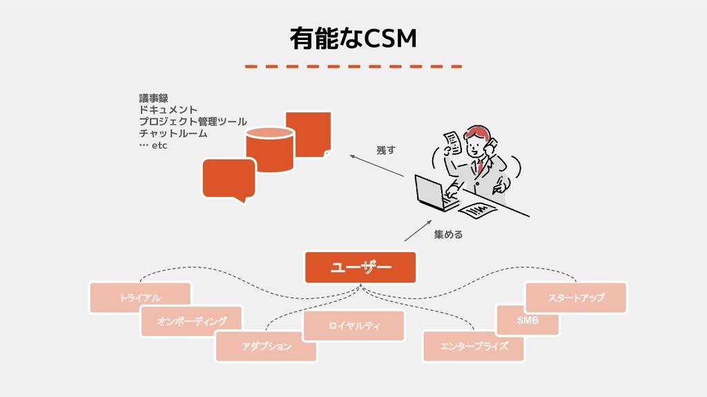 有能なCSM トライアル ユーザー オンボーディング アダプション ロイヤルティ エンタープラ...